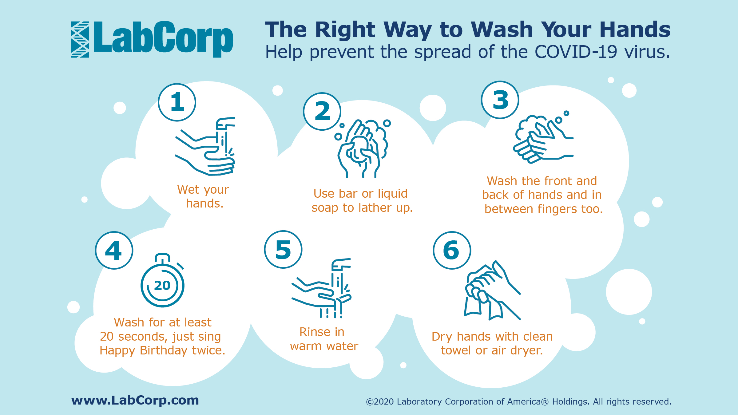 LabCorp Coronavirus Hand Washing Infographic